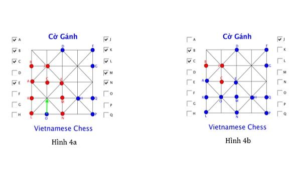 cach choi co ganh 7 - Hướng dẫn cách chơi cờ gánh (cờ chém) dân gian
