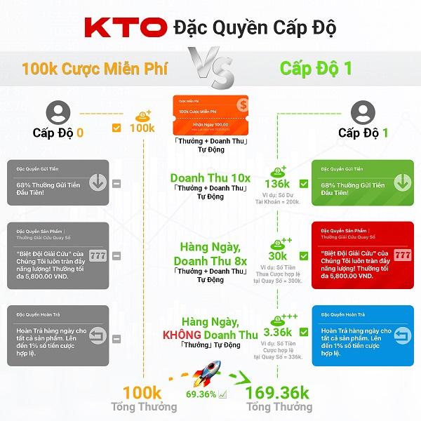 nha cai kto 10 - KTO Châu Á – Website đặt cược trực tuyến (thế hệ)「Gen Alpha」