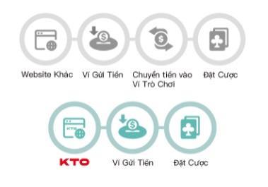 nha cai kto 3 - KTO Châu Á – Website đặt cược trực tuyến (thế hệ)「Gen Alpha」